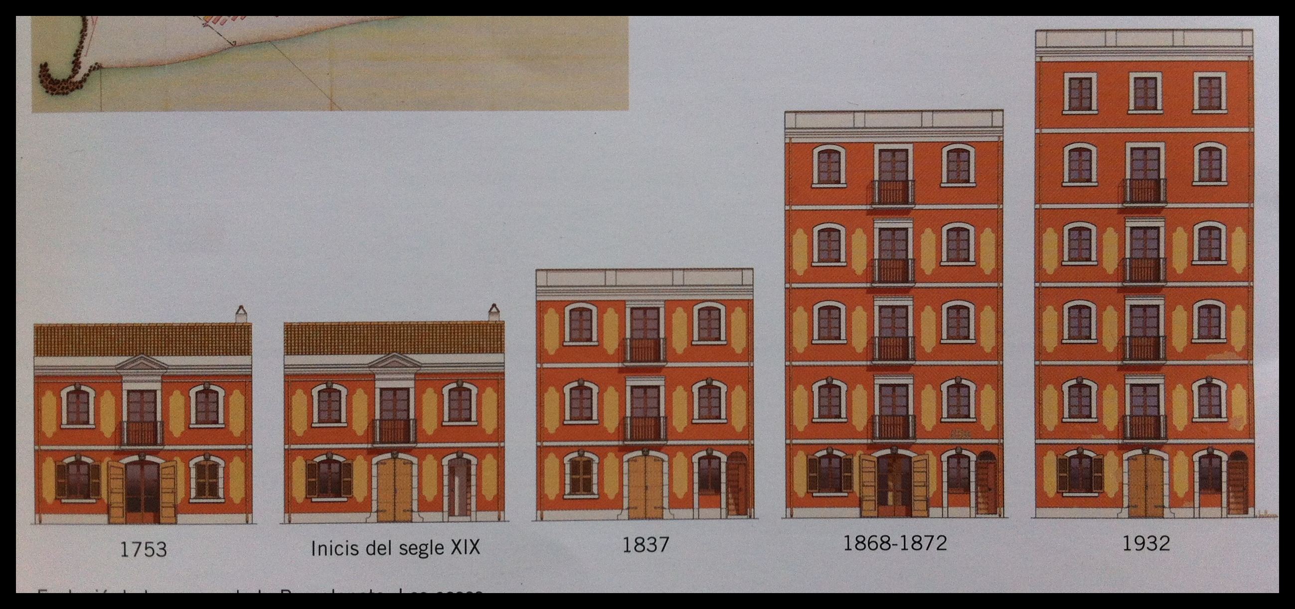La casa de la barceloneta 1761 unica barcelona - Inmobiliaria la casa barcelona ...