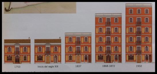 Casas de la Barceloneta